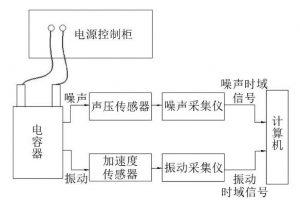 一种电容器底部隔声腔尺寸优化方法