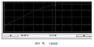 阻容耦合放大电路里耦合电容及旁路电容的深度分析
