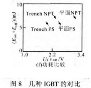 IGBT基本结构与工作原理详解