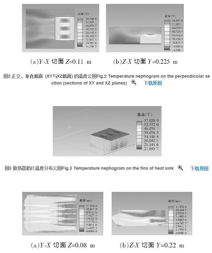 大功率IGBT散热设计的模拟及实验