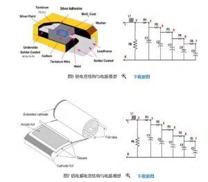 线性稳压电源设计中的电容器选择